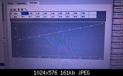 Click image for larger version.  Name:Adjusted Wideband Calibration.JPG Views:37 Size:160.6 KB ID:15954