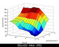 Click image for larger version.  Name:3dmajik.jpg Views:65 Size:43.6 KB ID:12208